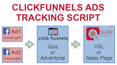 Facebook Clickfunnels Clickbank Ads Tracking