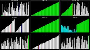sorting_algorithm